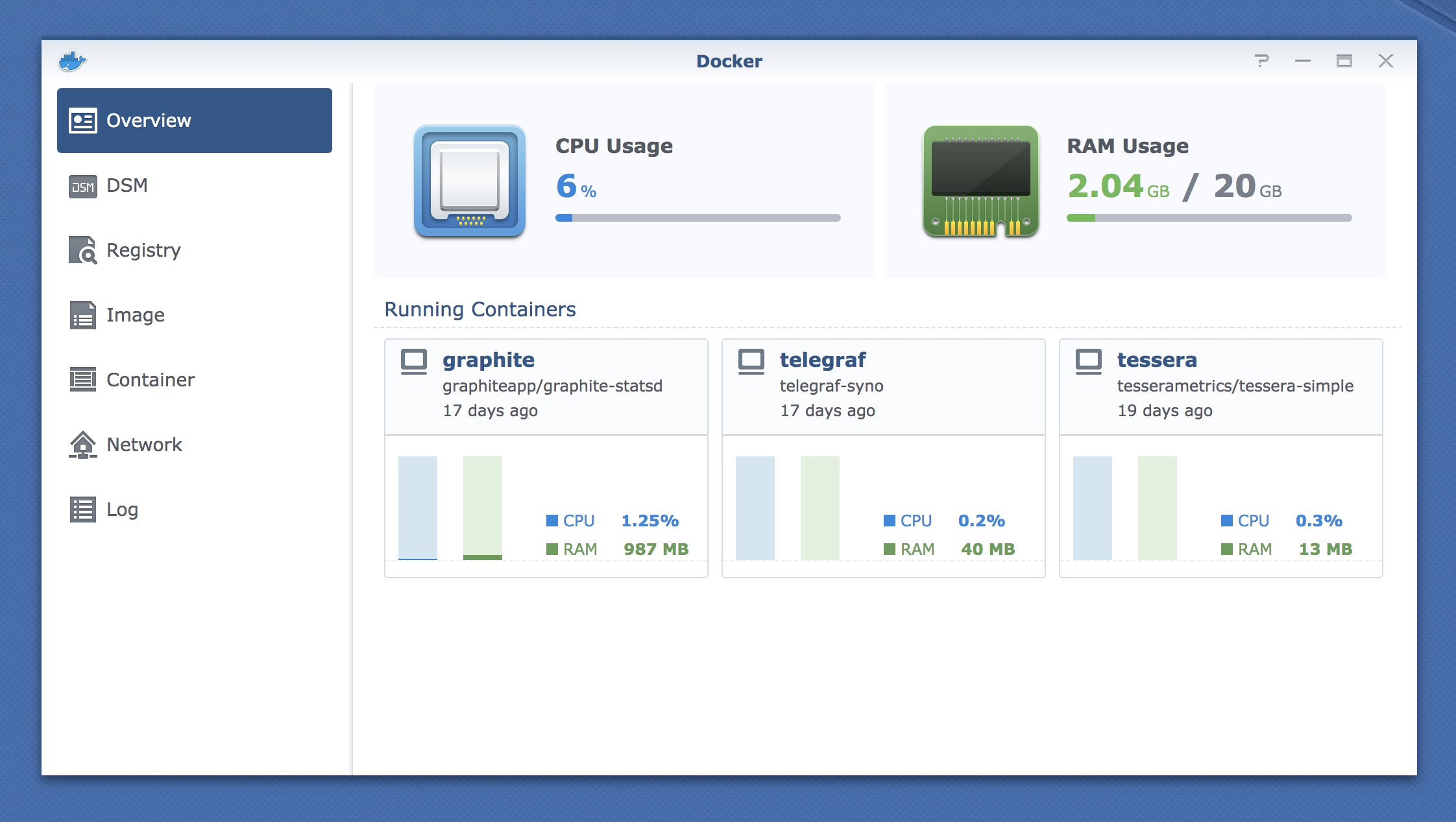 Synology Docker Version